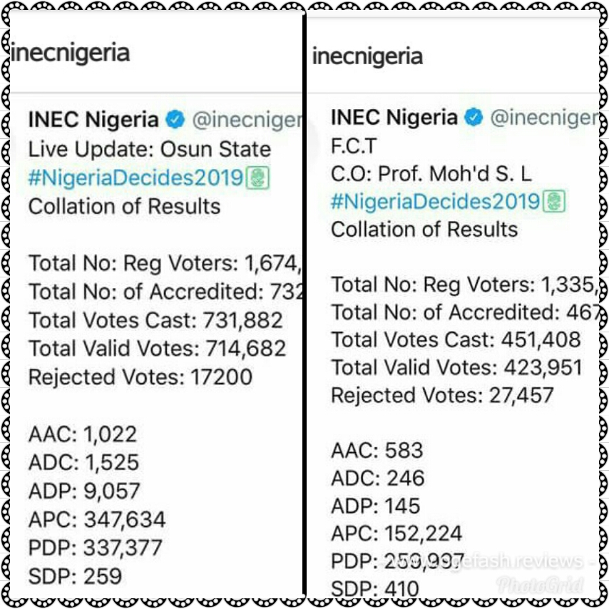 WINNER OF THE NIGERIAN 2019 ELECTION REVEALED!